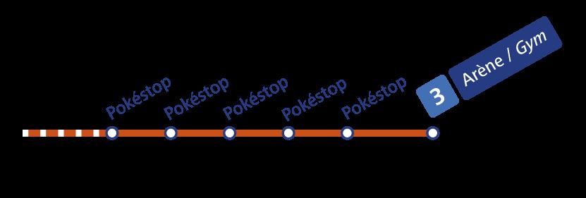 4 tips om Pokémon te vangen op ons net